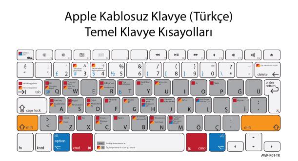 Apple Kablosuz Klavye Kısayolları